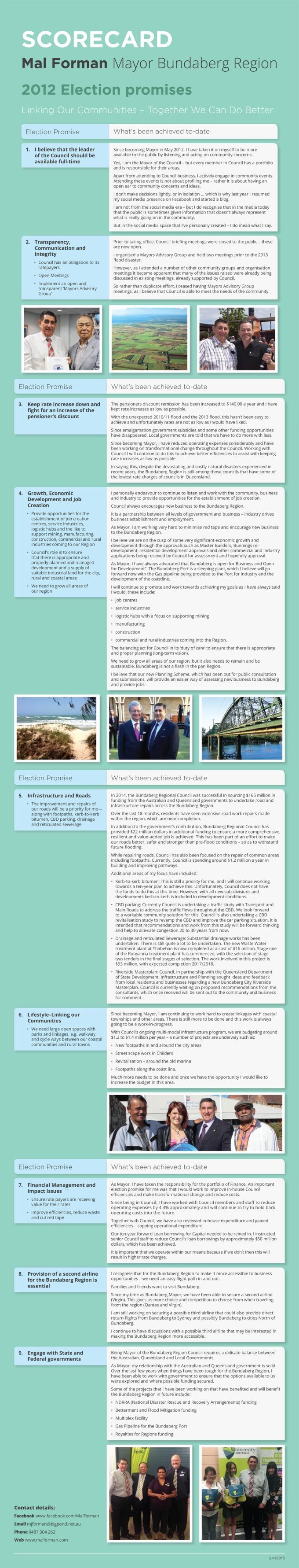 SCORECARD Mal Forman Mayor Bundaberg Region